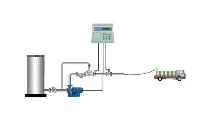 润滑油自动灌装200公斤大桶计量设备